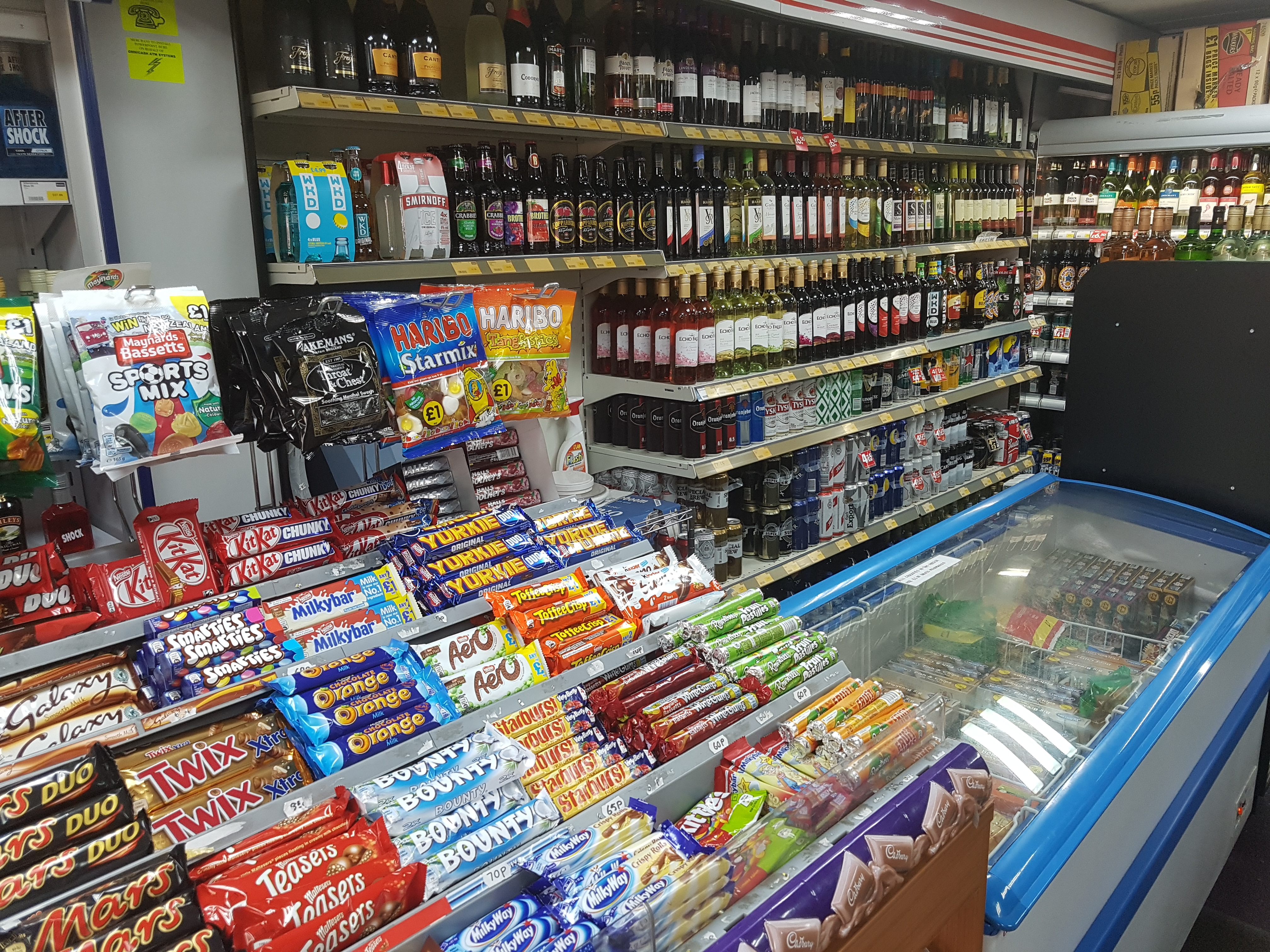 Profitable and Busy Convenience Store