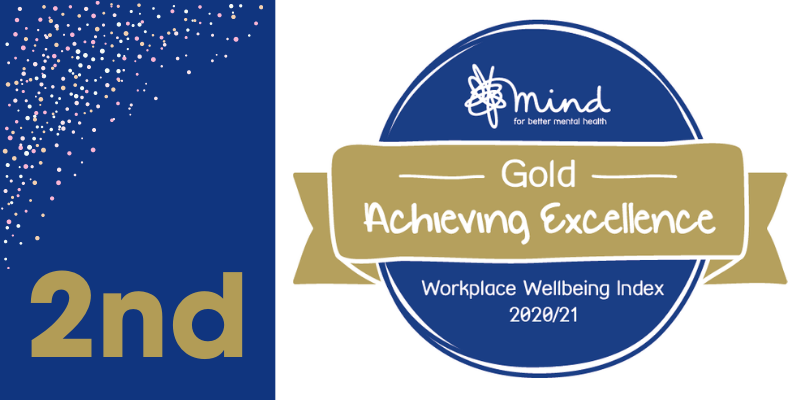 Advocacy Focus Wins Mind Gold Award for Workplace Wellbeing