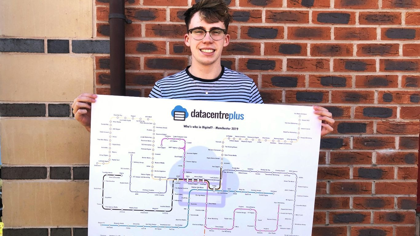 Datacentreplus on the Agency Tram Map